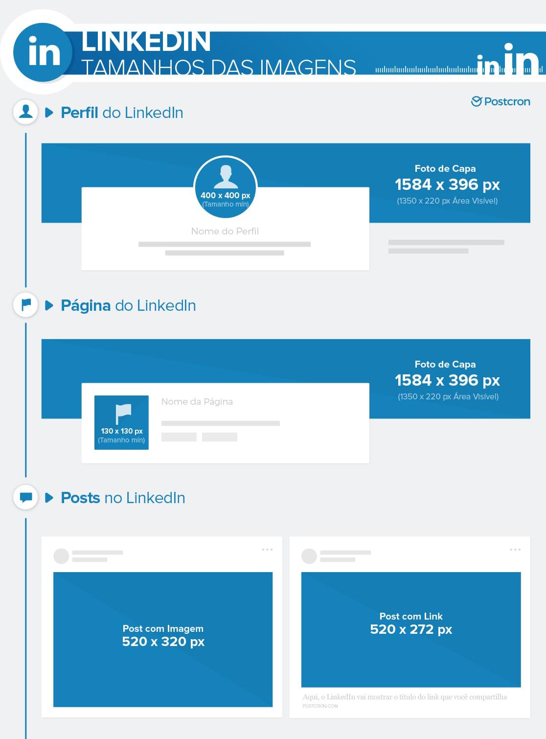 Dimensões-das-imagens-para-LinkedIn-2018