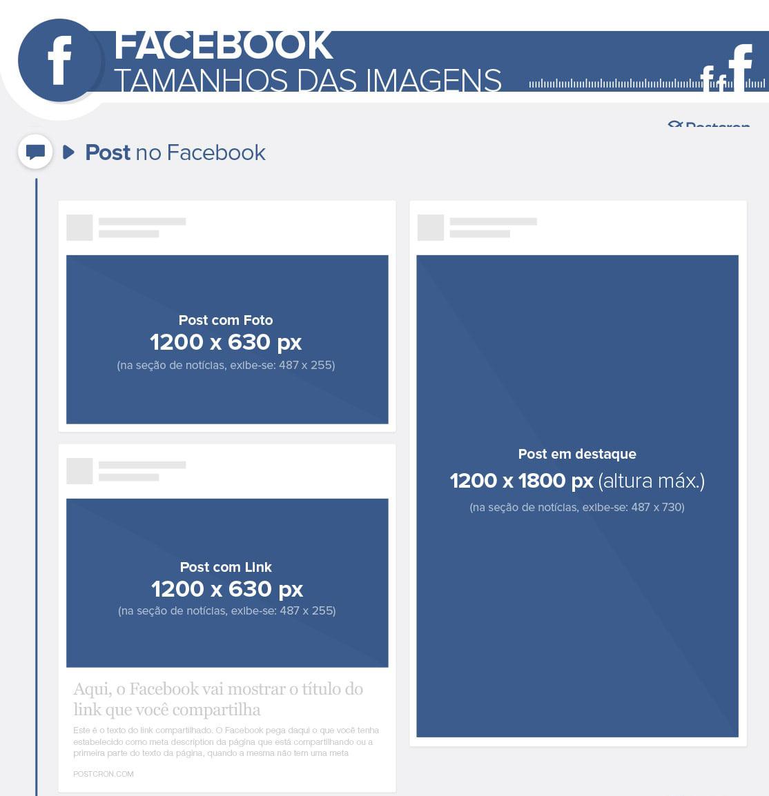 Medidas-das-imagens-de-Post-no-Facebook