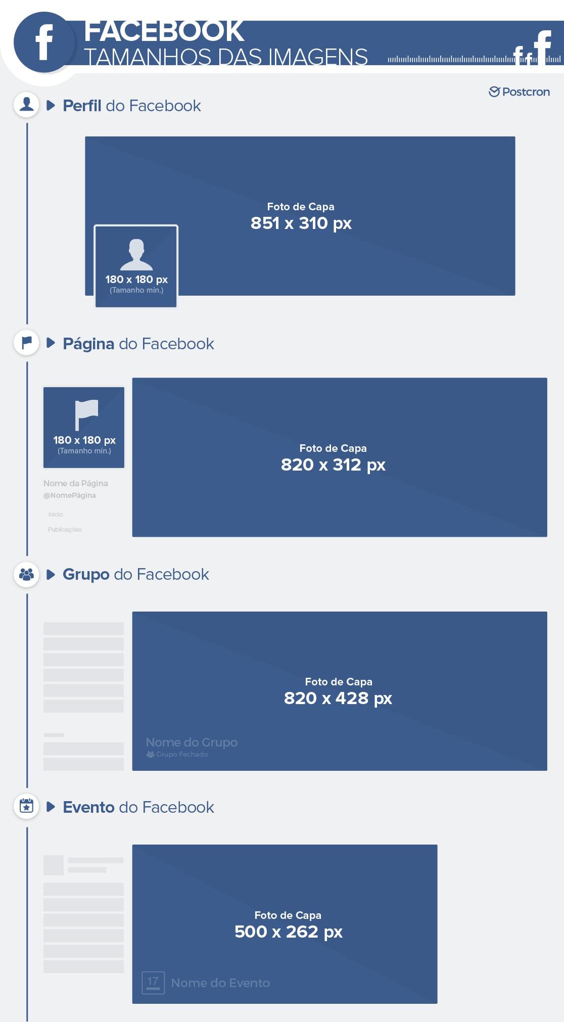 Conhecido Tamanhos para a Foto de Capa do Facebook, Twitter, Youtube | 2018 SO02