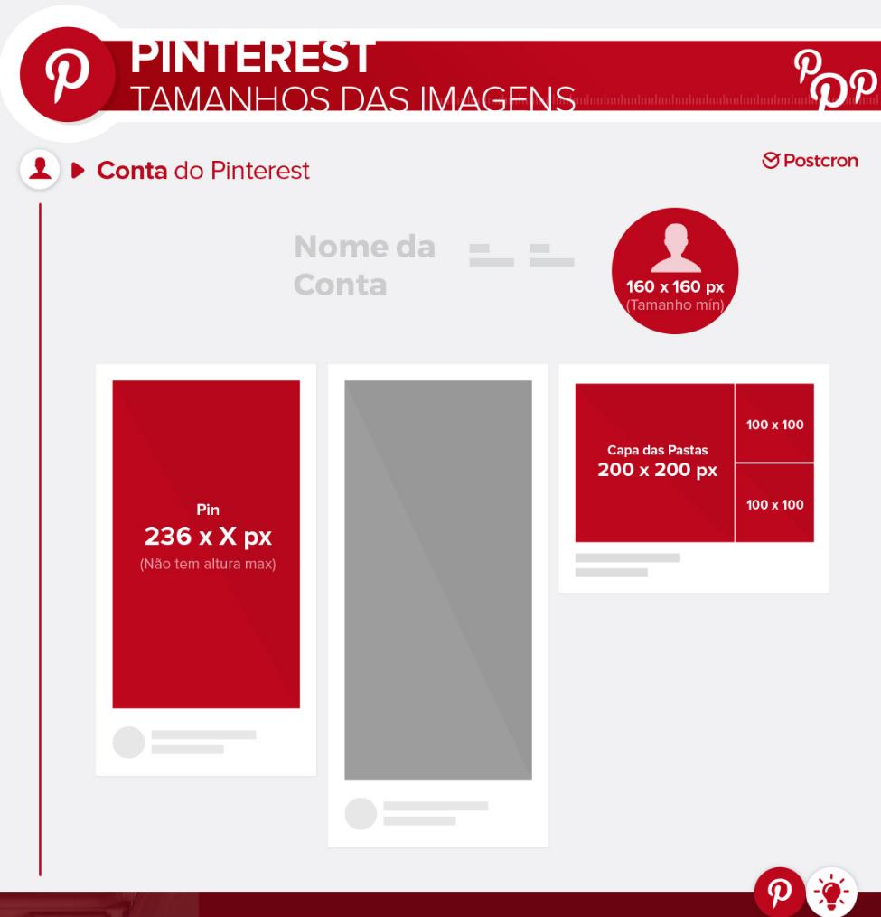 Pinterest Infografico