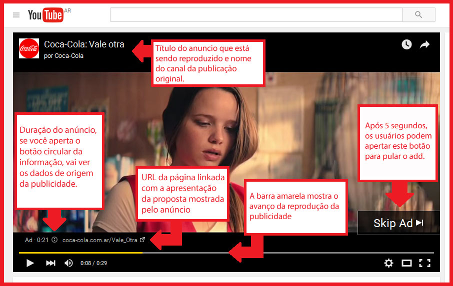 Youtube-Marketing-anuncio