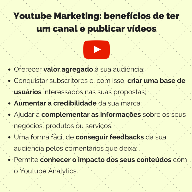 Youtube Marketing benefícios de ter um canal e publicar videos