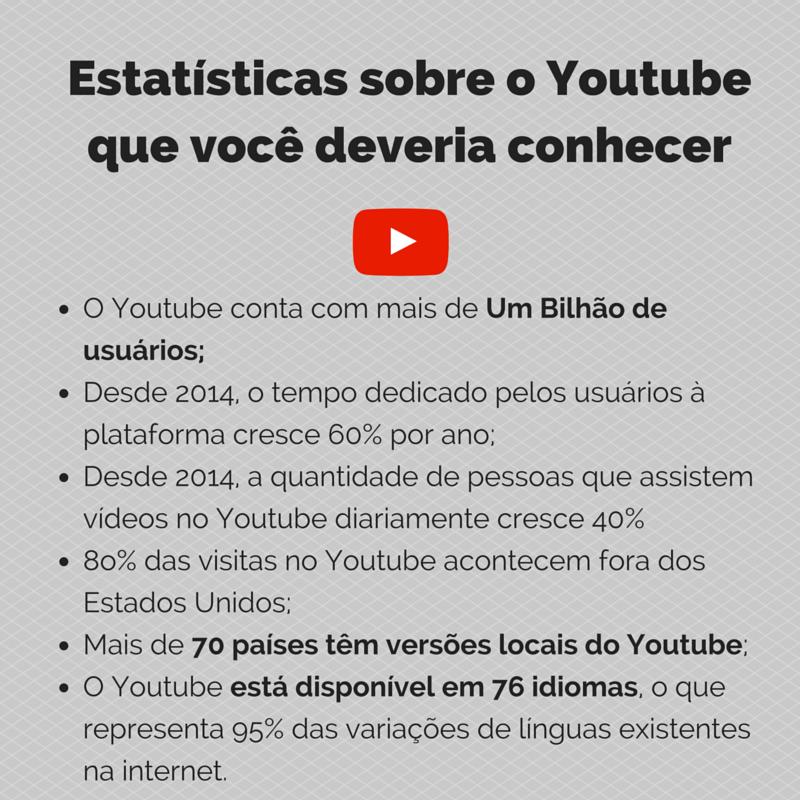 estatísticas oficiais do Youtube em 2016
