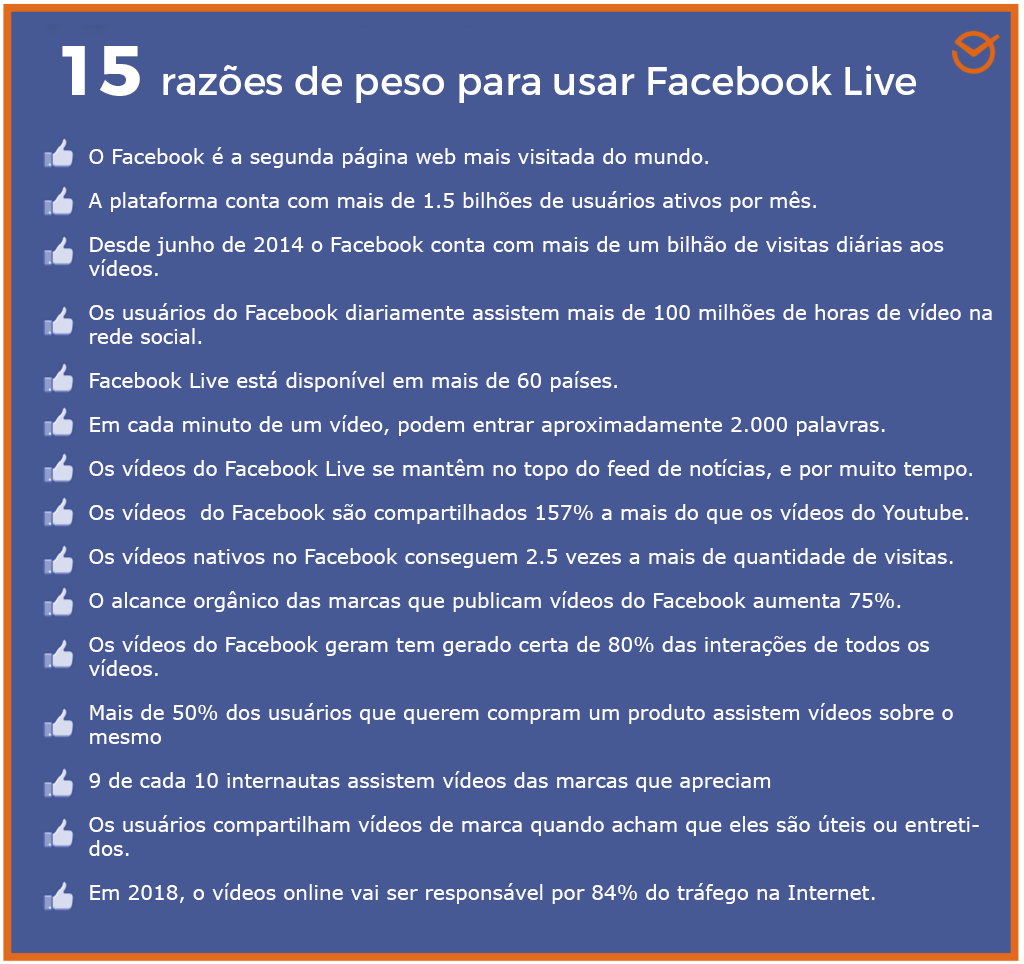 vídeos do facebook live