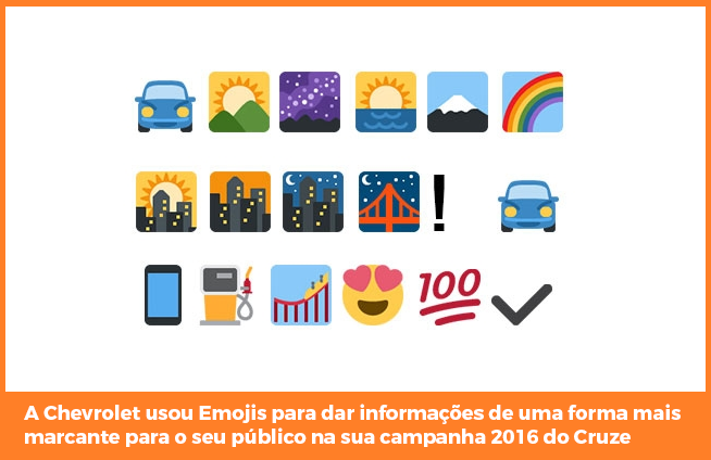 Por Que E Como Usar Emojis Nas Redes Sociais