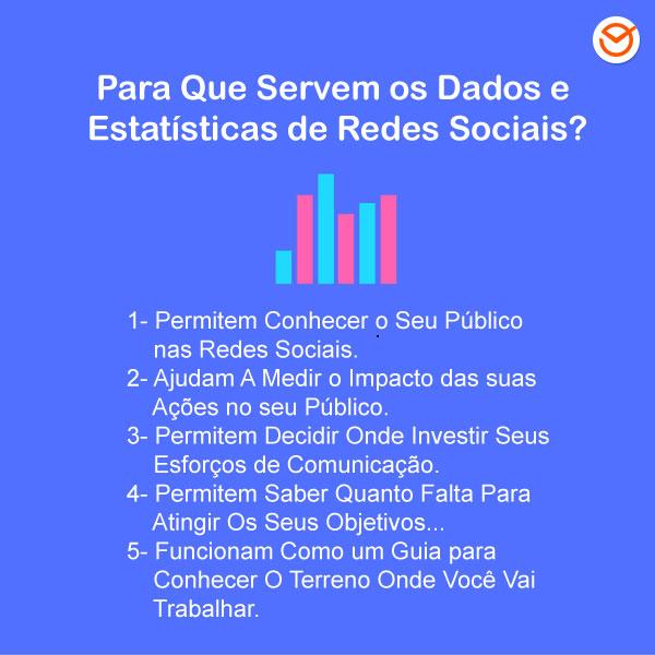 Para-Que-Servem-as Estatísticas e Dados sobre Redes Sociais