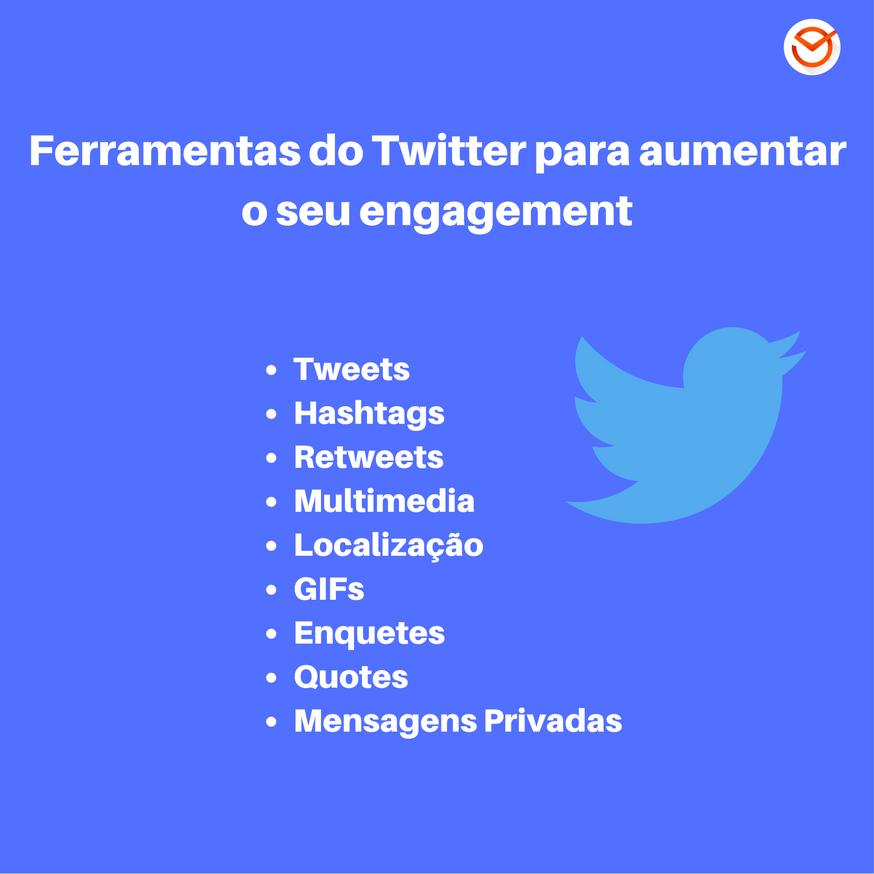ferramentas do Twitter para aumentar o seu engagement Añadir título