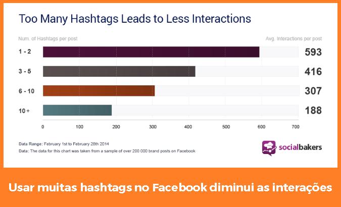Utiliza-el-número-adecuado-de-Hashtags