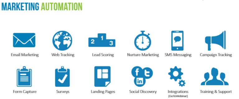 Marketing e automatizacao